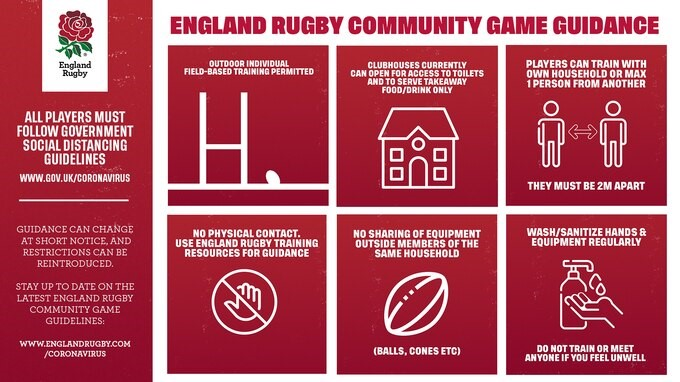 REBOOT OF THE GAME – IMPORTANT NEWS FROM RFU …….